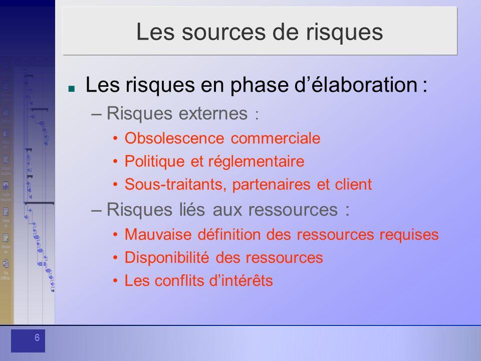 6 Les sources de risques Les risques en phase délaboration : –Risques externes : Obsolescence commerciale Politique et réglementaire Sous-traitants, p