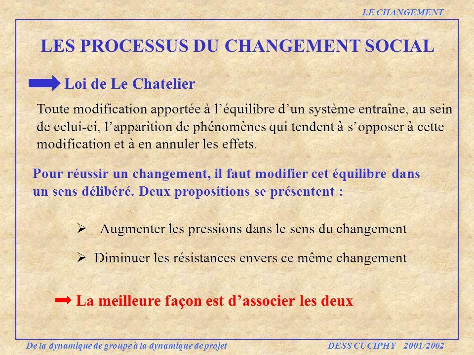 LES PROCESSUS DU CHANGEMENT SOCIAL Toute modification apportée à léquilibre dun système entraîne, au sein de celui-ci, lapparition de phénomènes qui t
