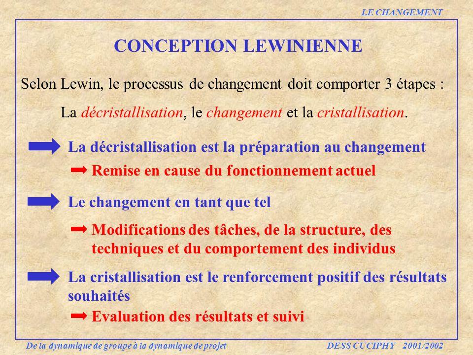 Selon Lewin, le processus de changement doit comporter 3 étapes : La décristallisation, le changement et la cristallisation. La décristallisation est