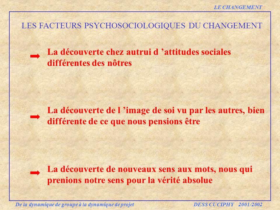 LE CHANGEMENT LES FACTEURS PSYCHOSOCIOLOGIQUES DU CHANGEMENT La découverte chez autrui d attitudes sociales différentes des nôtres La découverte de l