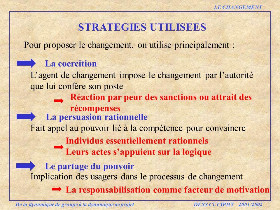 Fait appel au pouvoir lié à la compétence pour convaincre LE CHANGEMENT STRATEGIES UTILISEES Pour proposer le changement, on utilise principalement :