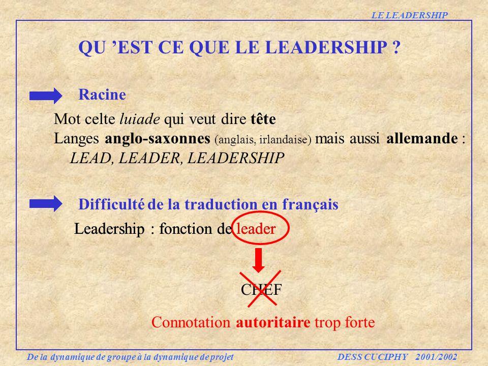 QU EST CE QUE LE LEADERSHIP ? Mot celte luiade qui veut dire tête Langes anglo-saxonnes (anglais, irlandaise) mais aussi allemande : LEAD, LEADER, LEA