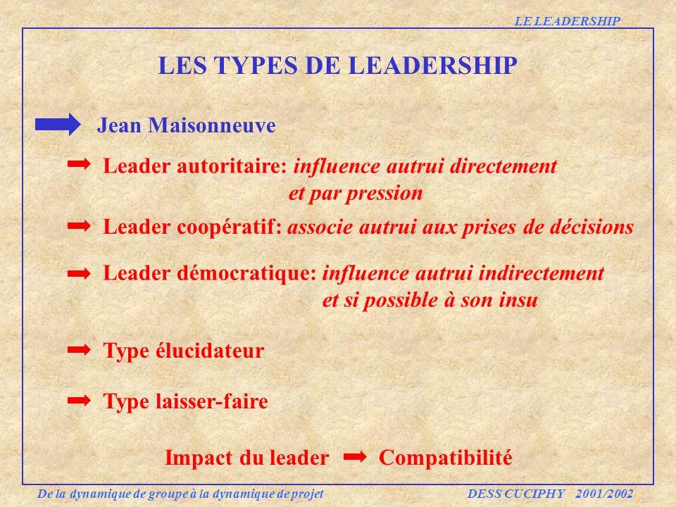 LES TYPES DE LEADERSHIP Jean Maisonneuve LE LEADERSHIP Leader autoritaire: influence autrui directement et par pression Leader coopératif: associe aut