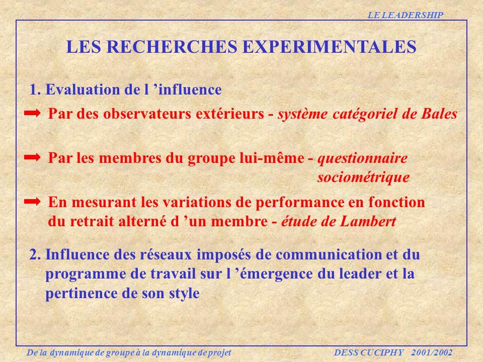 Par les membres du groupe lui-même - questionnaire sociométrique LES RECHERCHES EXPERIMENTALES 1. Evaluation de l influence LE LEADERSHIP Par des obse