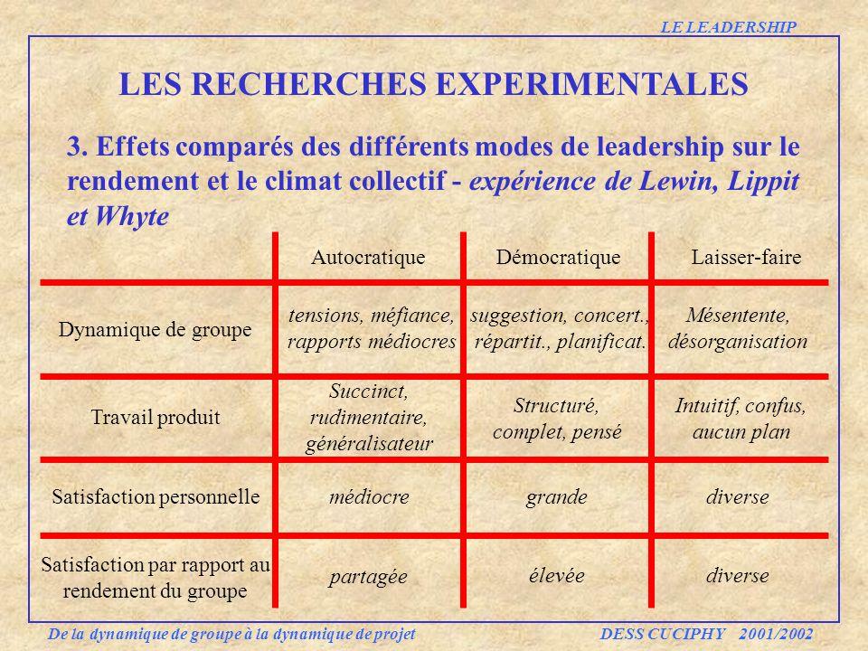 LES RECHERCHES EXPERIMENTALES 3. Effets comparés des différents modes de leadership sur le rendement et le climat collectif - expérience de Lewin, Lip