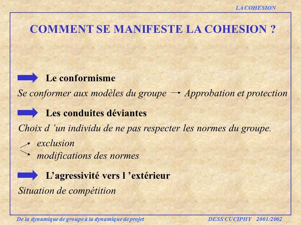 LA COHESION De la dynamique de groupe à la dynamique de projet DESS CUCIPHY 2001/2002 LA COHESION COMMENT SE MANIFESTE LA COHESION ? Le conformisme Le