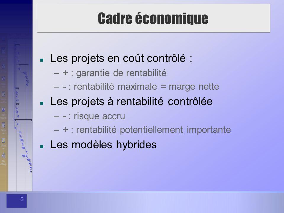 2 Cadre économique Les projets en coût contrôlé : –+ : garantie de rentabilité –- : rentabilité maximale = marge nette Les projets à rentabilité contrôlée –- : risque accru –+ : rentabilité potentiellement importante Les modèles hybrides