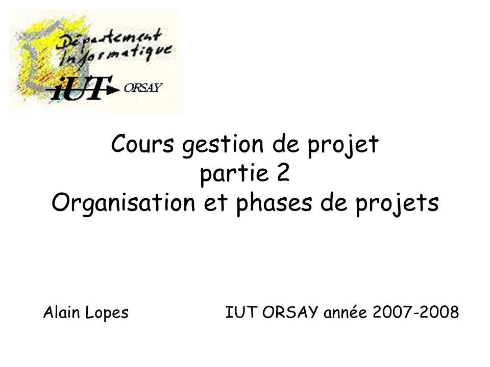 Cours gestion de projet partie 2 Organisation et phases de projets Alain Lopes IUT ORSAY année 2007-2008