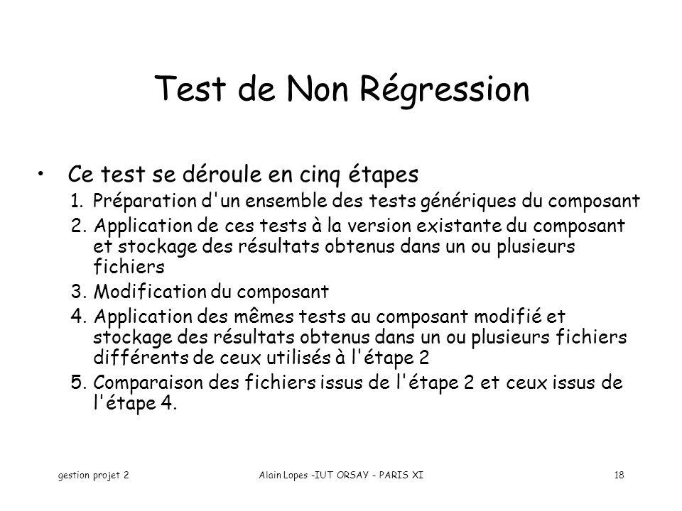 gestion projet 2Alain Lopes -IUT ORSAY - PARIS XI18 Ce test se déroule en cinq étapes 1.Préparation d'un ensemble des tests génériques du composant 2.