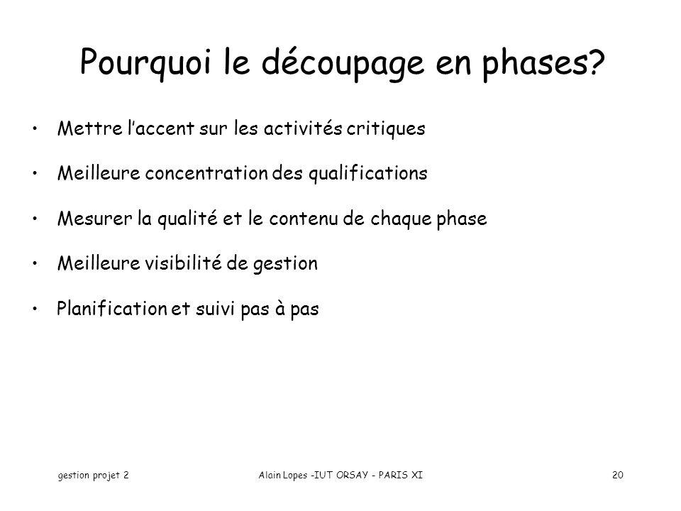 gestion projet 2Alain Lopes -IUT ORSAY - PARIS XI20 Pourquoi le découpage en phases? Mettre laccent sur les activités critiques Meilleure concentratio