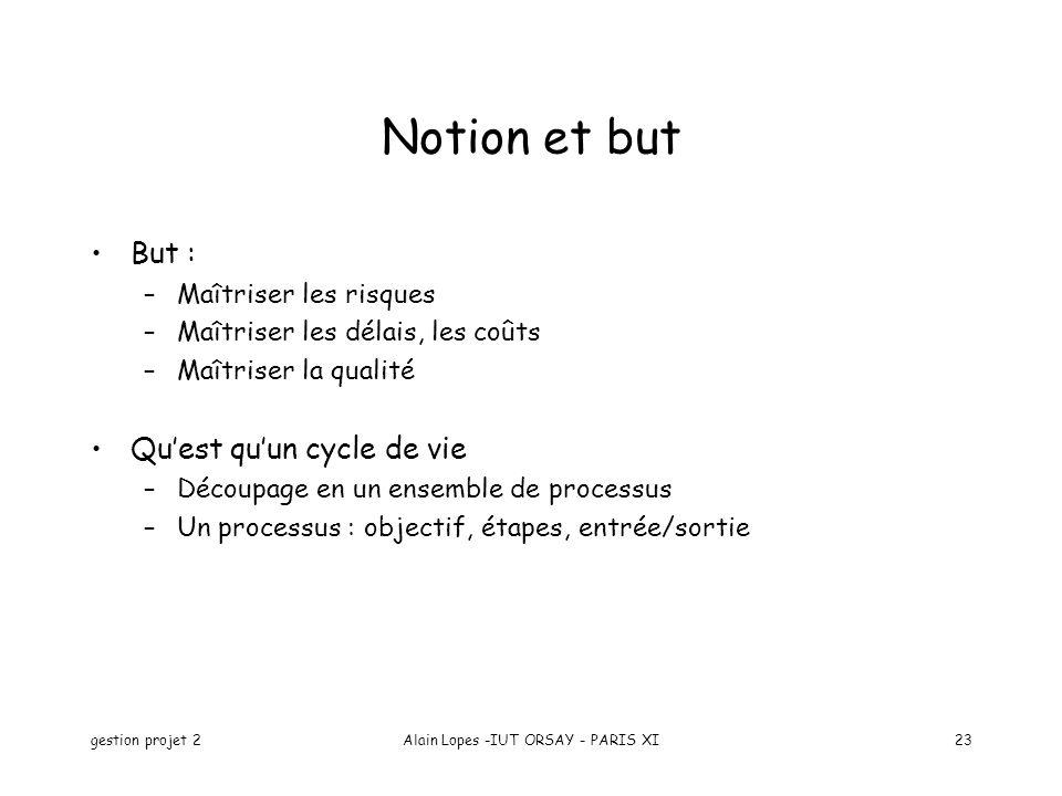 gestion projet 2Alain Lopes -IUT ORSAY - PARIS XI23 Notion et but But : –Maîtriser les risques –Maîtriser les délais, les coûts –Maîtriser la qualité