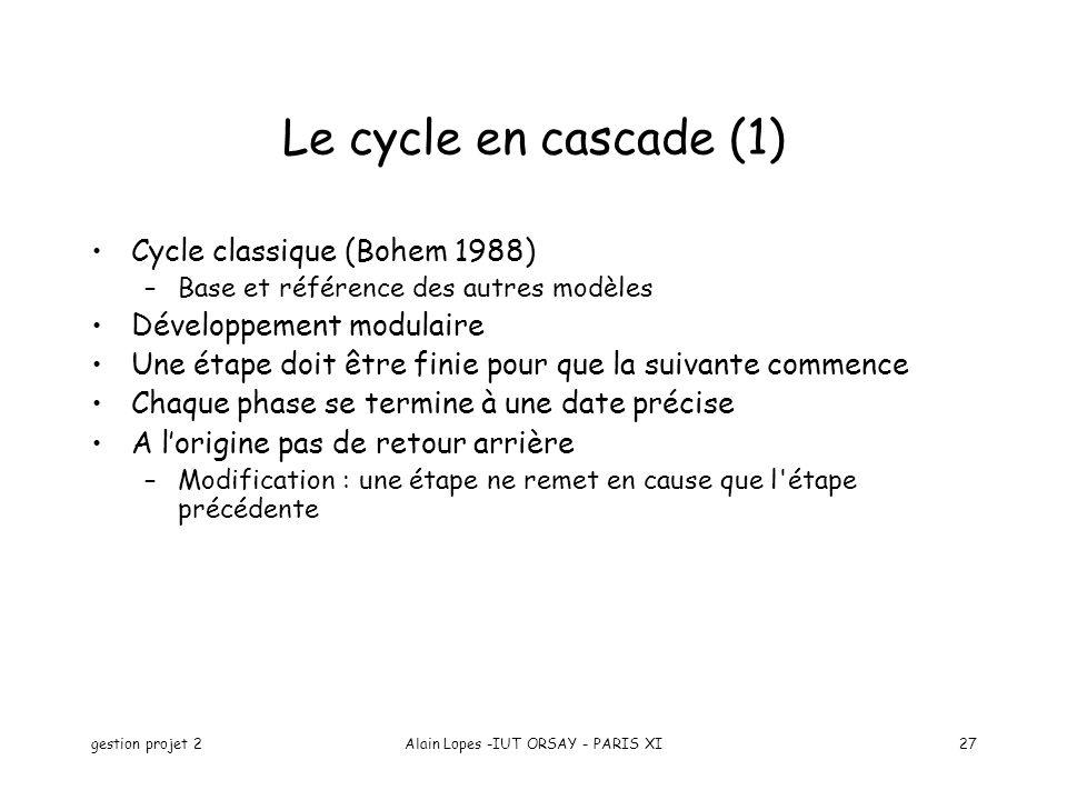 gestion projet 2Alain Lopes -IUT ORSAY - PARIS XI27 Le cycle en cascade (1) Cycle classique (Bohem 1988) –Base et référence des autres modèles Dévelop