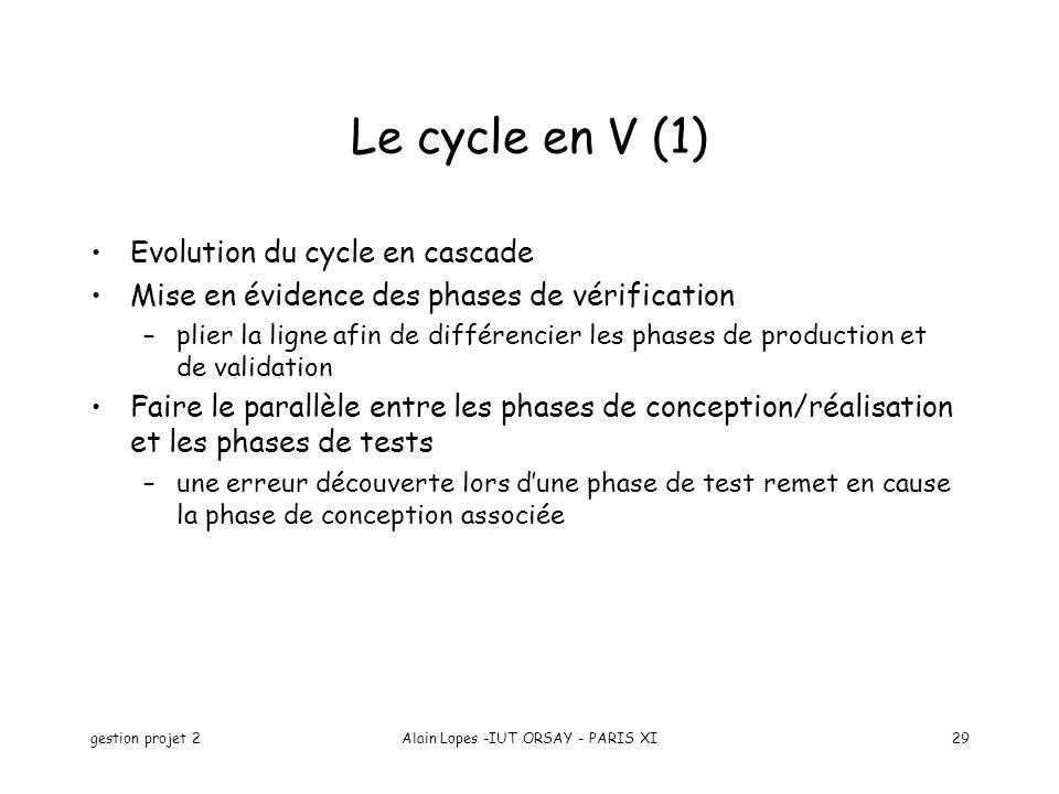 gestion projet 2Alain Lopes -IUT ORSAY - PARIS XI29 Le cycle en V (1) Evolution du cycle en cascade Mise en évidence des phases de vérification –plier