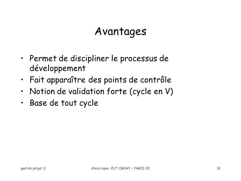 gestion projet 2Alain Lopes -IUT ORSAY - PARIS XI32 Avantages Permet de discipliner le processus de développement Fait apparaître des points de contrô