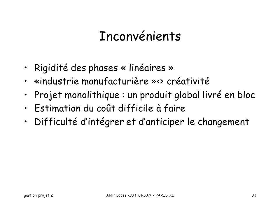 gestion projet 2Alain Lopes -IUT ORSAY - PARIS XI33 Inconvénients Rigidité des phases « linéaires » «industrie manufacturière »<> créativité Projet mo