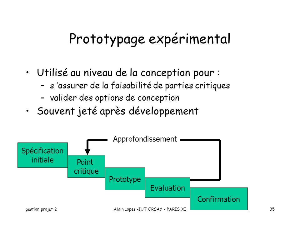 gestion projet 2Alain Lopes -IUT ORSAY - PARIS XI35 Prototypage expérimental Utilisé au niveau de la conception pour : –s assurer de la faisabilité de