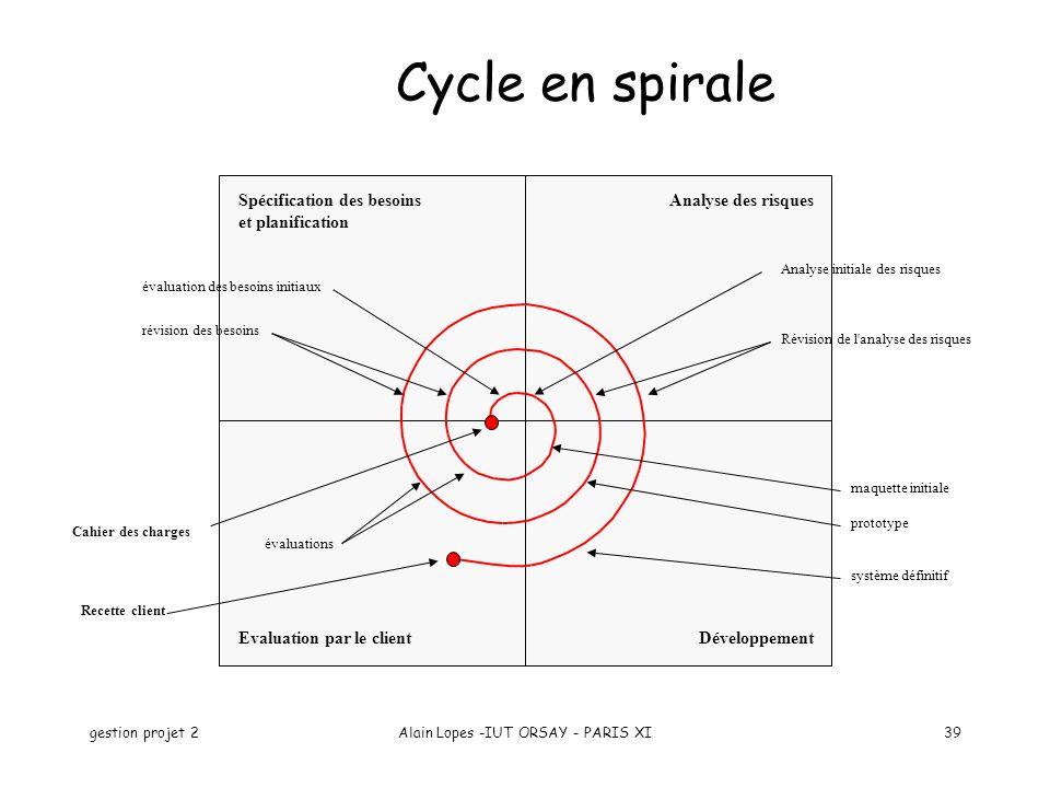 gestion projet 2Alain Lopes -IUT ORSAY - PARIS XI39 Cycle en spirale Analyse des risquesSpécification des besoins et planification DéveloppementEvalua