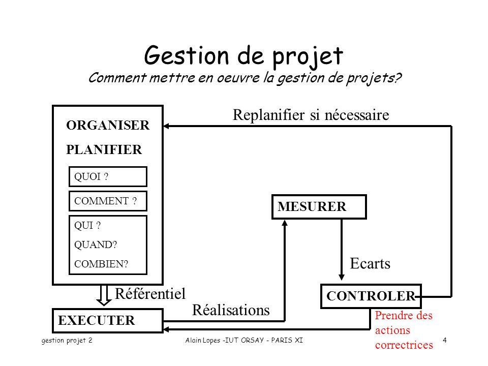 gestion projet 2Alain Lopes -IUT ORSAY - PARIS XI4 Gestion de projet Comment mettre en oeuvre la gestion de projets? ORGANISER PLANIFIER QUOI ? COMMEN