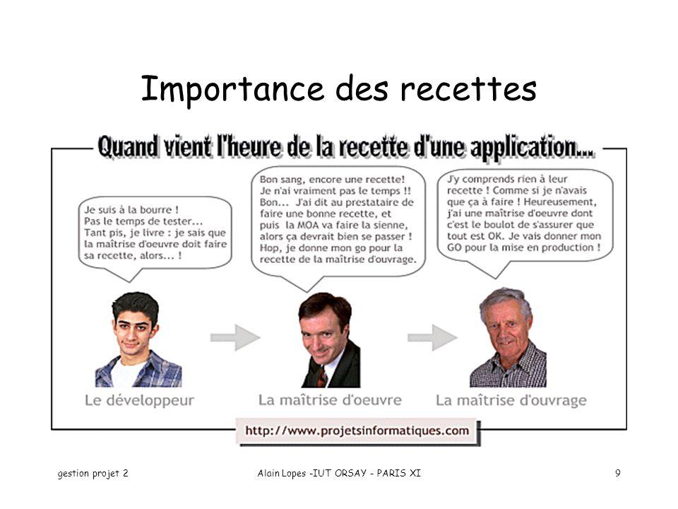 gestion projet 2Alain Lopes -IUT ORSAY - PARIS XI9 Importance des recettes