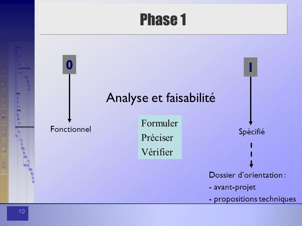 10 Phase 1 Fonctionnel 0 Analyse et faisabilité Formuler Préciser Vérifier Dossier dorientation : - avant-projet - propositions techniques Spécifié 1