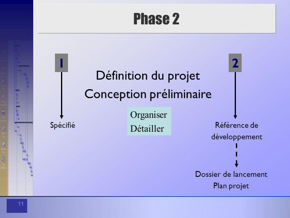 11 Phase 2 Définition du projet Conception préliminaire Organiser Détailler Dossier de lancement Plan projet Spécifié 1 Référence de développement 2