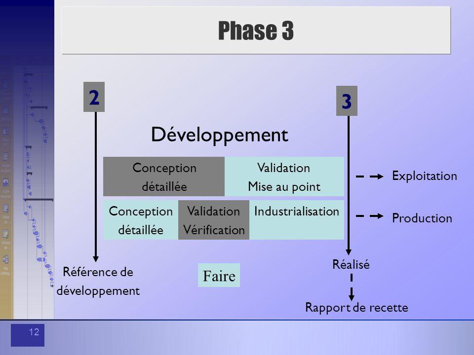 12 Phase 3 Conception détaillée Faire Rapport de recette Référence de développement 2 Réalisé 3 Validation Mise au point Conception détaillée Validati