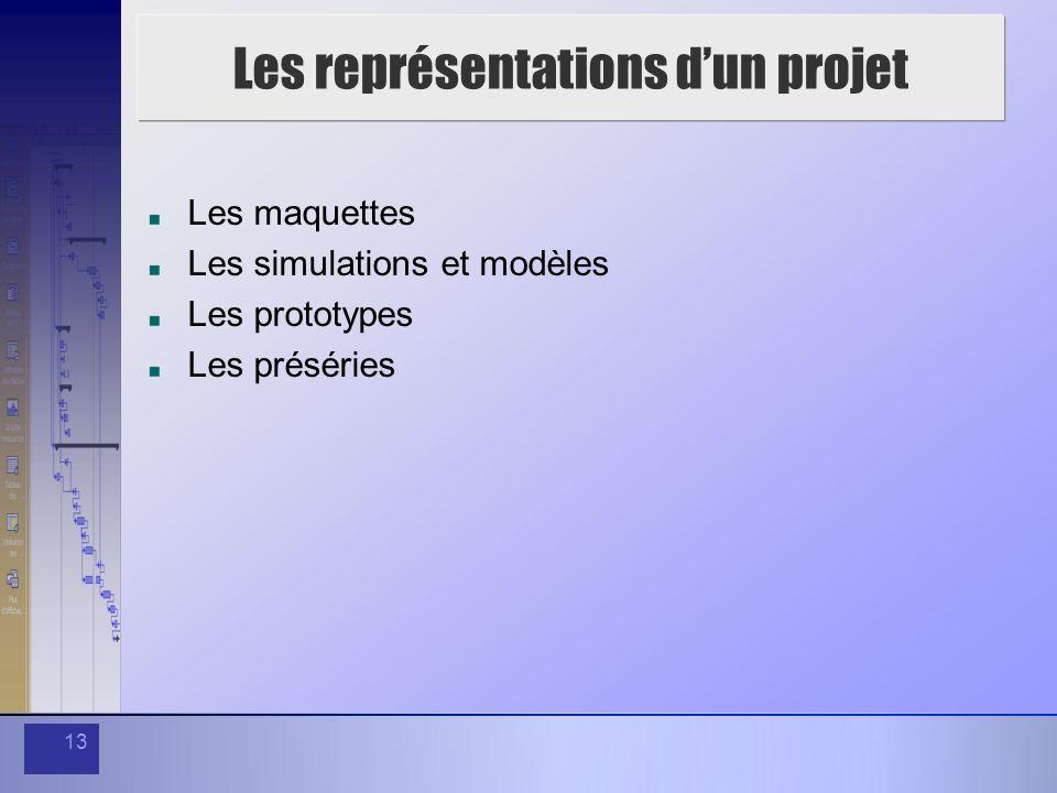 13 Les représentations dun projet Les maquettes Les simulations et modèles Les prototypes Les préséries