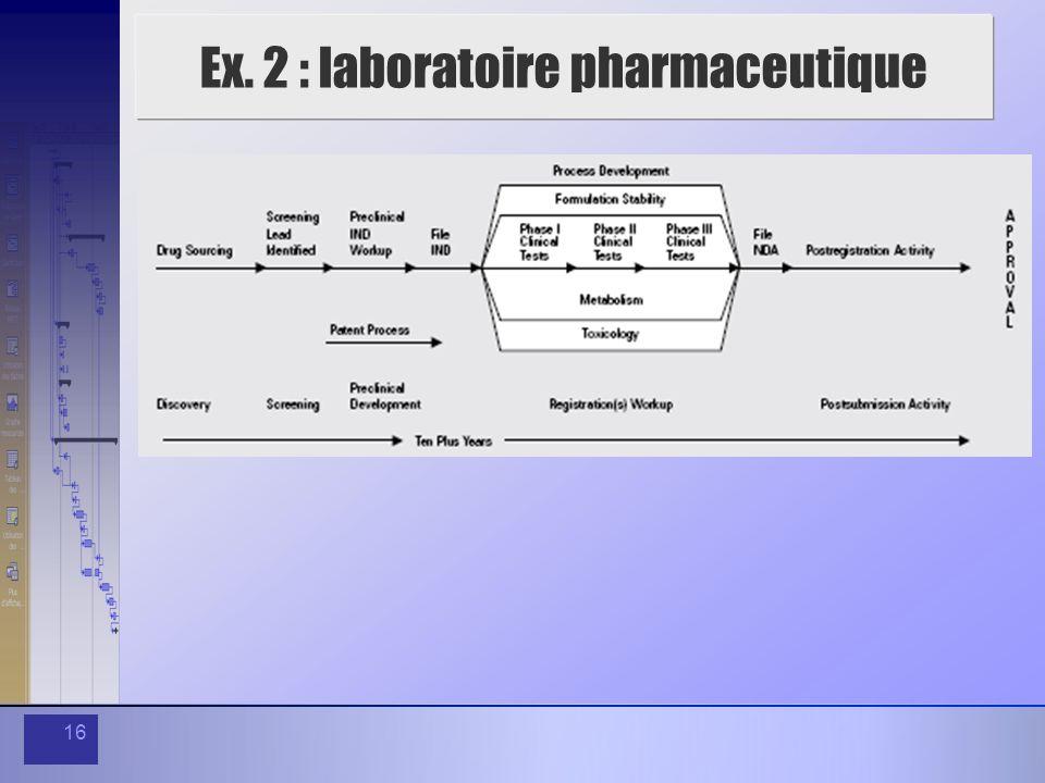 16 Ex. 2 : laboratoire pharmaceutique
