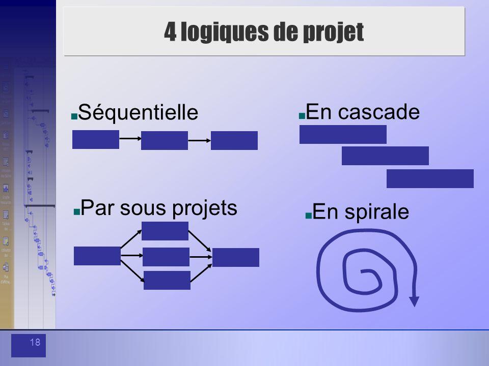18 4 logiques de projet Séquentielle En cascade Par sous projets En spirale