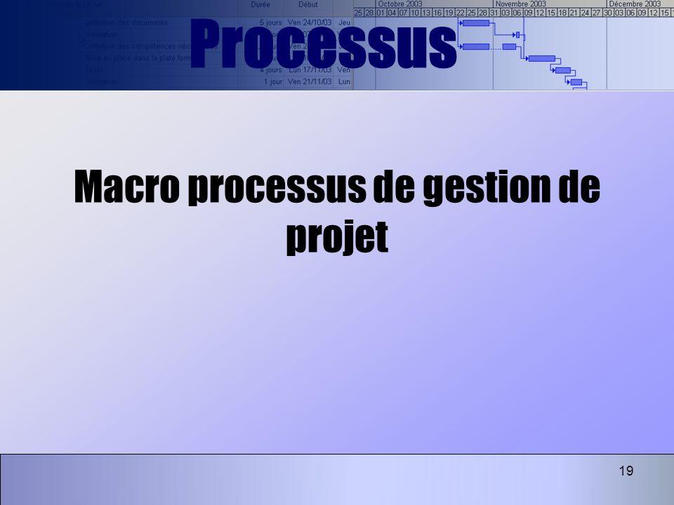 19 Macro processus de gestion de projet Processus