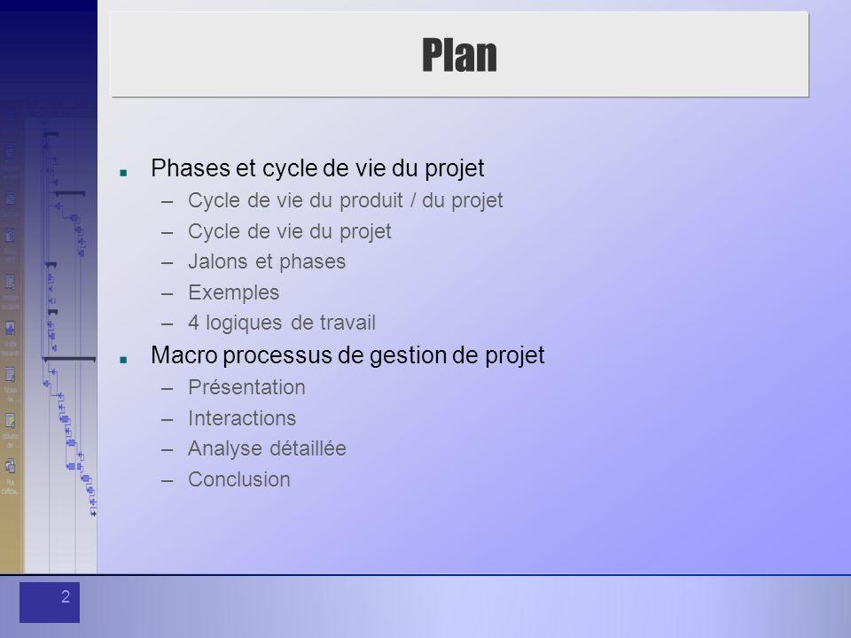 2 Plan Phases et cycle de vie du projet –Cycle de vie du produit / du projet –Cycle de vie du projet –Jalons et phases –Exemples –4 logiques de travai