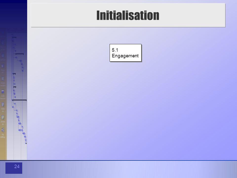 24 Initialisation 5.1 Engagement 5.1 Engagement