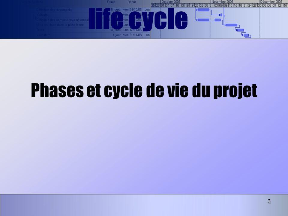 3 Phases et cycle de vie du projet life cycle
