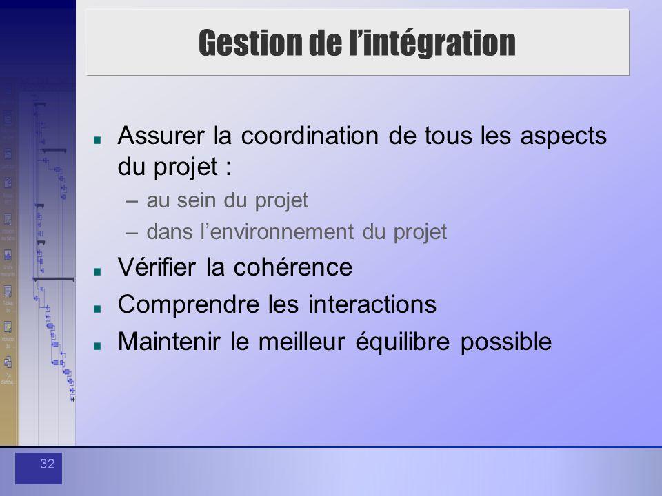 32 Gestion de lintégration Assurer la coordination de tous les aspects du projet : –au sein du projet –dans lenvironnement du projet Vérifier la cohér