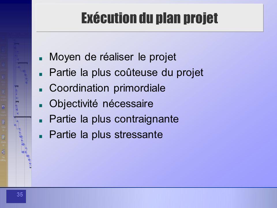 35 Exécution du plan projet Moyen de réaliser le projet Partie la plus coûteuse du projet Coordination primordiale Objectivité nécessaire Partie la pl