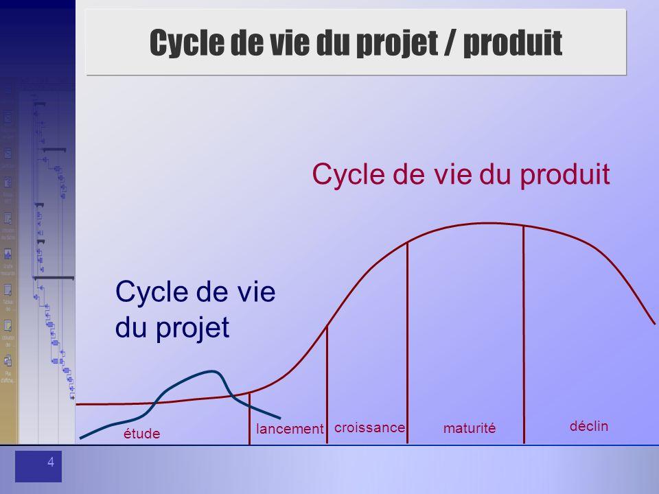 4 Cycle de vie du projet / produit étude lancement croissance maturité déclin Cycle de vie du produit Cycle de vie du projet