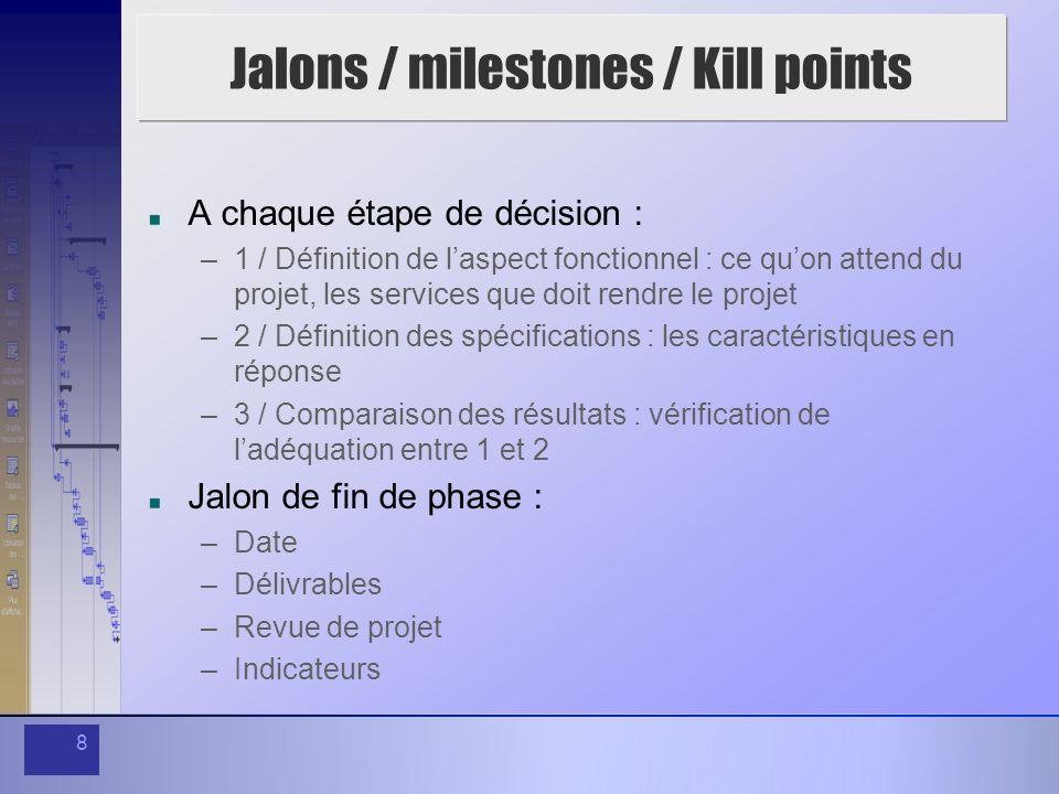 8 Jalons / milestones / Kill points A chaque étape de décision : –1 / Définition de laspect fonctionnel : ce quon attend du projet, les services que d