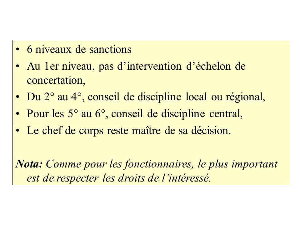 6 niveaux de sanctions Au 1er niveau, pas dintervention déchelon de concertation, Du 2° au 4°, conseil de discipline local ou régional, Pour les 5° au