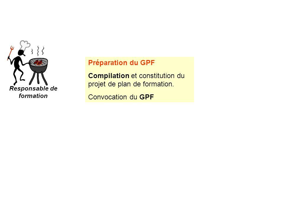 Responsable de formation Préparation du GPF Compilation et constitution du projet de plan de formation.