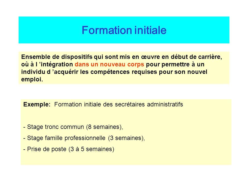 Formation continue C est un droit des fonctionnaires et plus généralement de tout personnel.