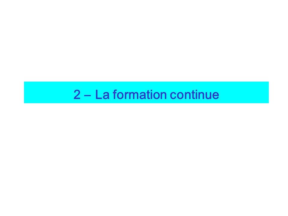 Conclusion Domaine particulièrement stratégique qui est encore sous utilisé.
