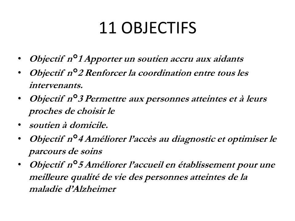 11 OBJECTIFS Objectif n°1 Apporter un soutien accru aux aidants Objectif n°2 Renforcer la coordination entre tous les intervenants. Objectif n°3 Perme