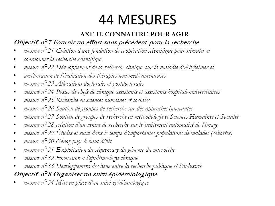 44 MESURES AXE II. CONNAITRE POUR AGIR Objectif n°7 Fournir un effort sans précédent pour la recherche mesure n°21 Création dune fondation de coopérat
