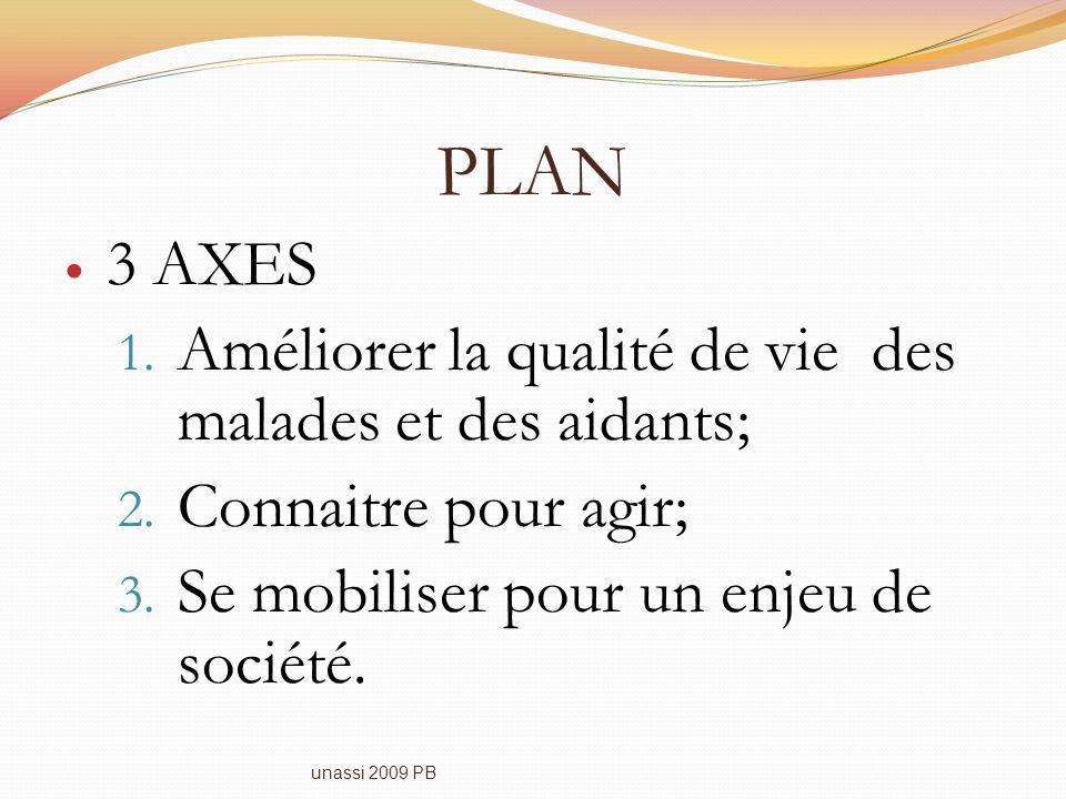 PLAN 3 AXES 1. Améliorer la qualité de vie des malades et des aidants; 2. Connaitre pour agir; 3. Se mobiliser pour un enjeu de société. unassi 2009 P