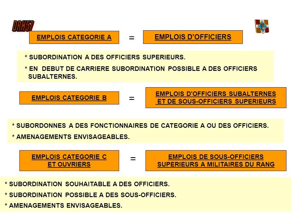 * SUBORDINATION A DES OFFICIERS SUPERIEURS. * EN DEBUT DE CARRIERE SUBORDINATION POSSIBLE A DES OFFICIERS SUBALTERNES. = EMPLOIS CATEGORIE C ET OUVRIE