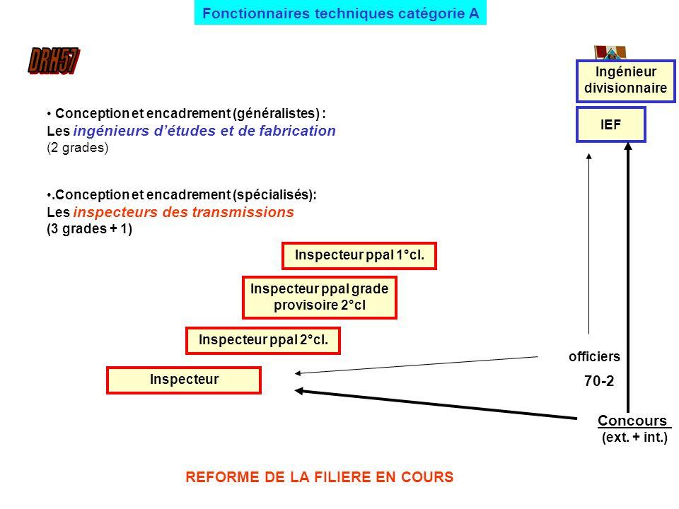 Conception et encadrement (généralistes) : Les ingénieurs détudes et de fabrication (2 grades).Conception et encadrement (spécialisés): Les inspecteur
