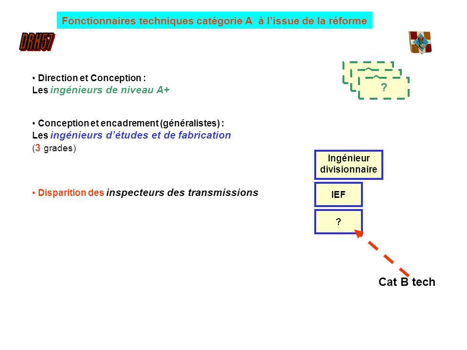 Direction et Conception : Les ingénieurs de niveau A+ Conception et encadrement (généralistes) : Les ingénieurs détudes et de fabrication ( 3 grades)