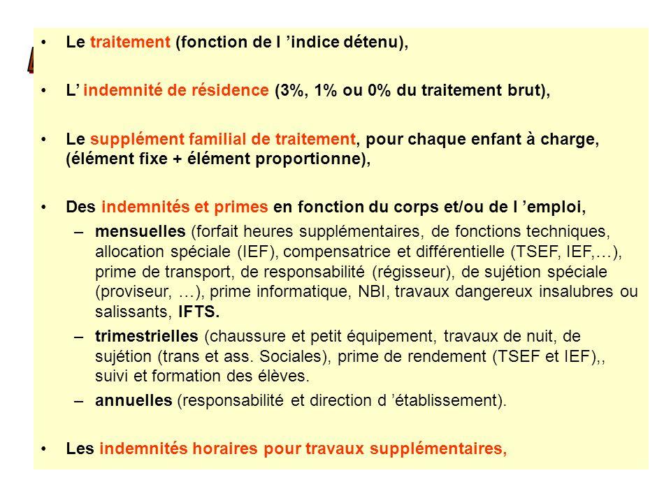 Le traitement (fonction de l indice détenu), L indemnité de résidence (3%, 1% ou 0% du traitement brut), Le supplément familial de traitement, pour ch