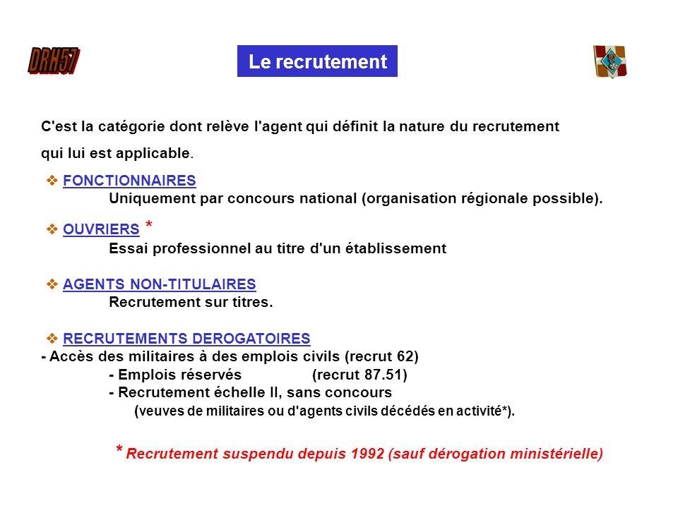C'est la catégorie dont relève l'agent qui définit la nature du recrutement qui lui est applicable. FONCTIONNAIRES Uniquement par concours national (o