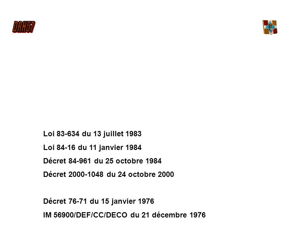 Loi 83-634 du 13 juillet 1983 Loi 84-16 du 11 janvier 1984 Décret 84-961 du 25 octobre 1984 Décret 2000-1048 du 24 octobre 2000 Décret 76-71 du 15 jan